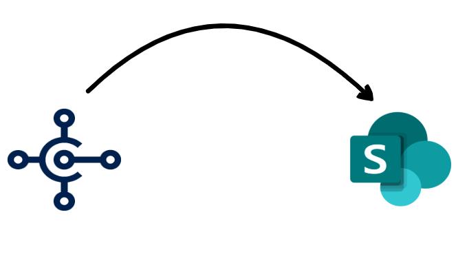 Setup, test and debug an Azure AD protected Web API – ASP